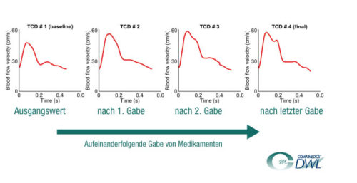 NMA_medication_de